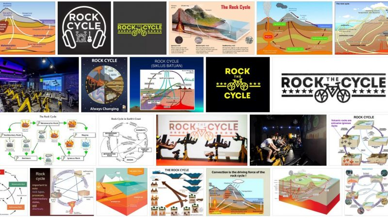 Rock Cycle Definition and Meaning