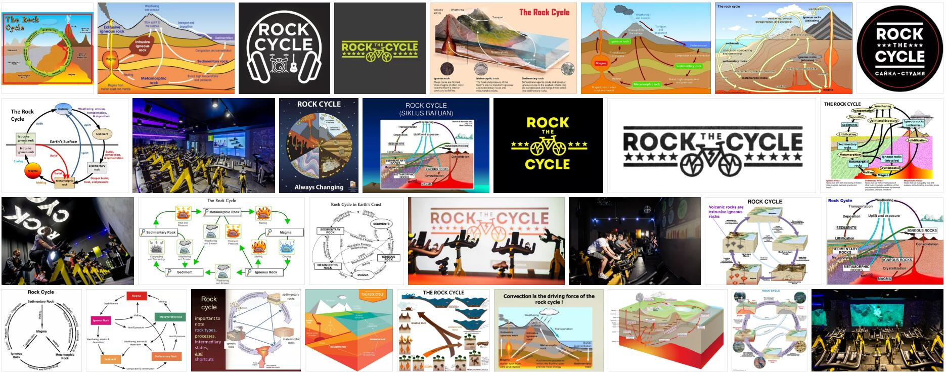 What is Rock Cycle