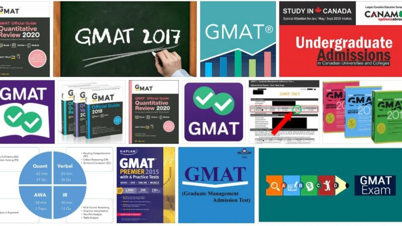 GMAT Definition and Meaning