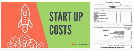 Start-up Costs Definition and Meaning